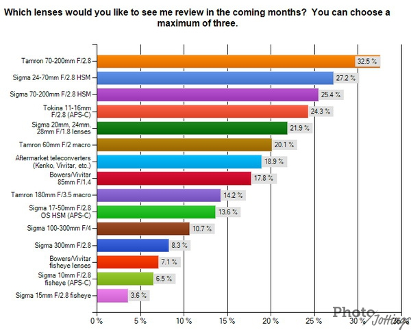 July2010/survey2hp.jpg